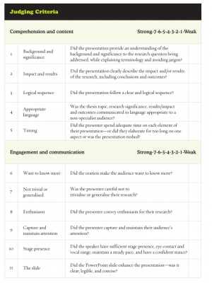 3MT: Judging criteria