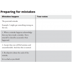 52 Ways to Stay Well: Preparing for Mistakes