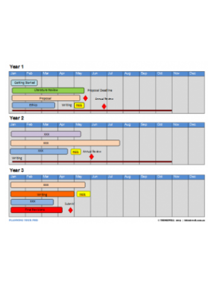Thesis Planner - Moveable tasks